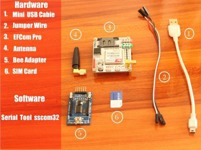 EFCom Pro GPRS/GSM Module User Guide