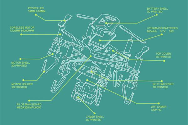 ELF 3D Print Your Open Source Drone Contest